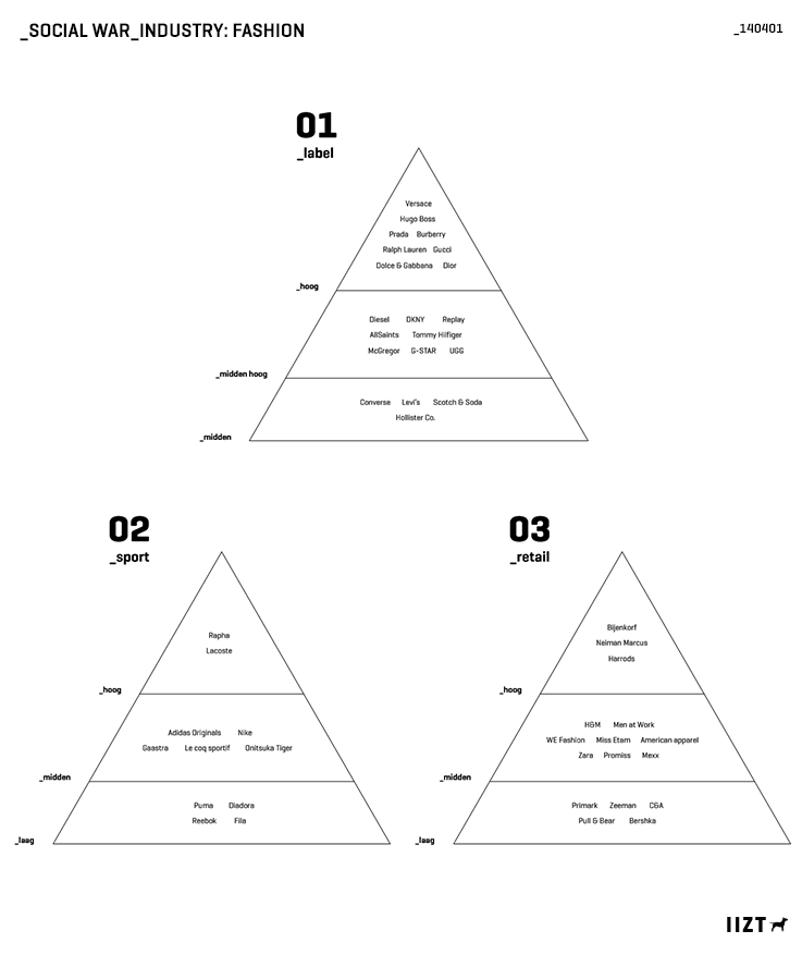 social_triangles